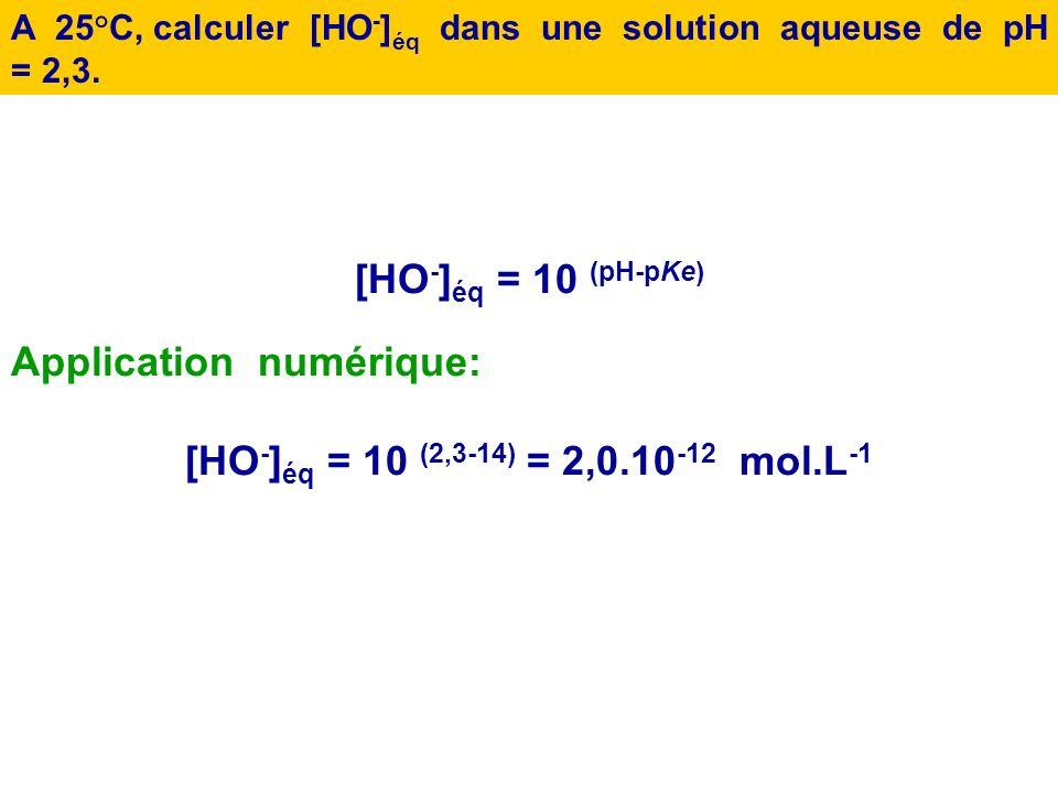 [HO-]éq = 10 (pH-pKe) [HO-]éq = 10 (2,3-14) = 2,0.10-12 mol.L-1